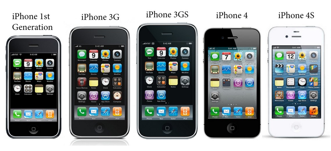 Ремонт iPhone 3gs и 4s Киеве